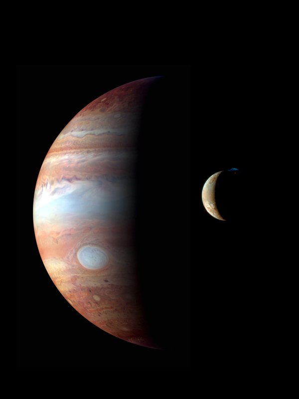 Orbit & Rotation of Jupiter: Planet Jupiter's Year, Day ...