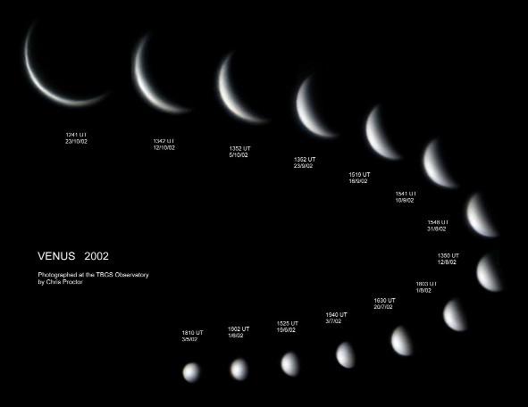 venus planet revolution - photo #4