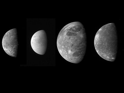 Moons of Jupiter – Jupiter Moon Names, Features & Size