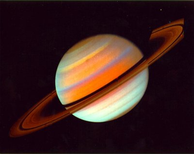 When Was Saturn Discovered – What Year Was Planet Saturn ...