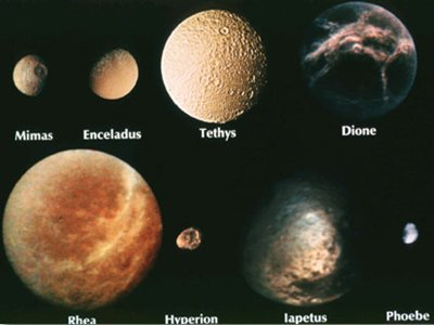 Moons of Saturn – Saturn Moon Names, Features & Size