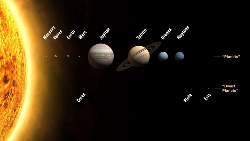 how far are the planets from the sun - photo #35