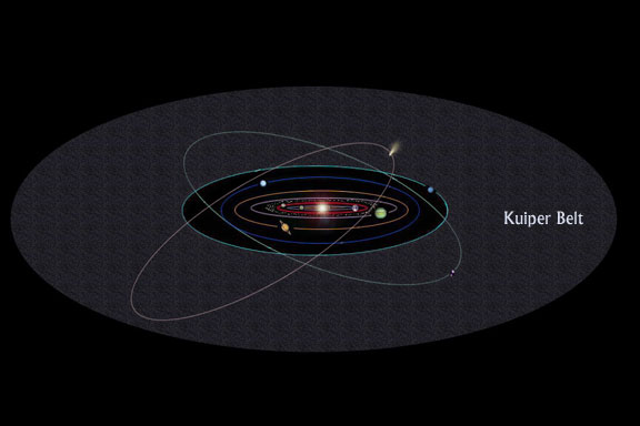 What Is A Short Period Comet Less Than 200 Year Orbital