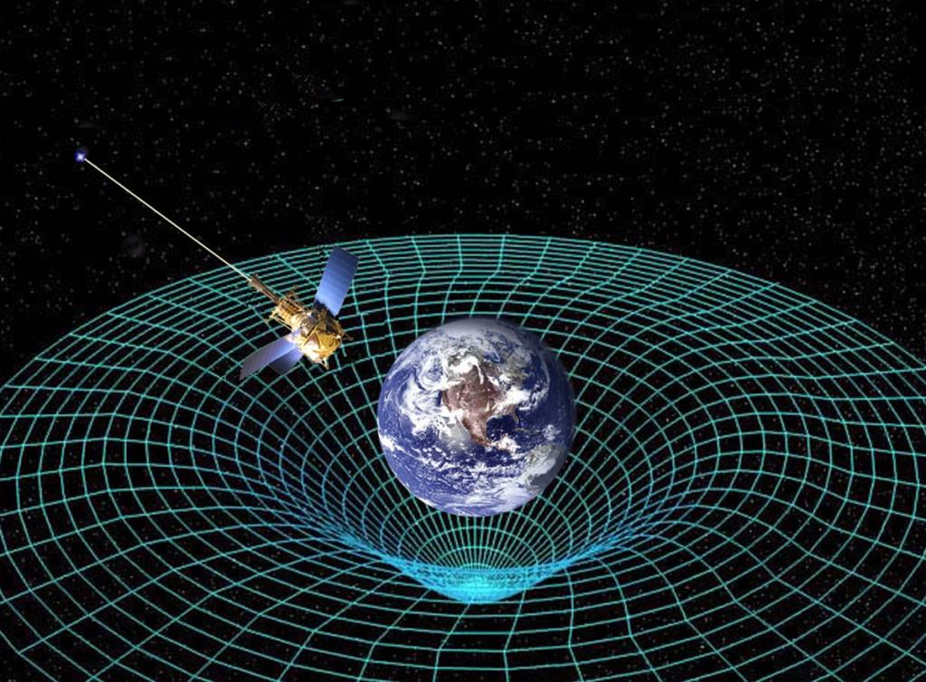 Gravitational-Pull